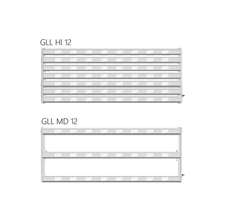 GLL size options