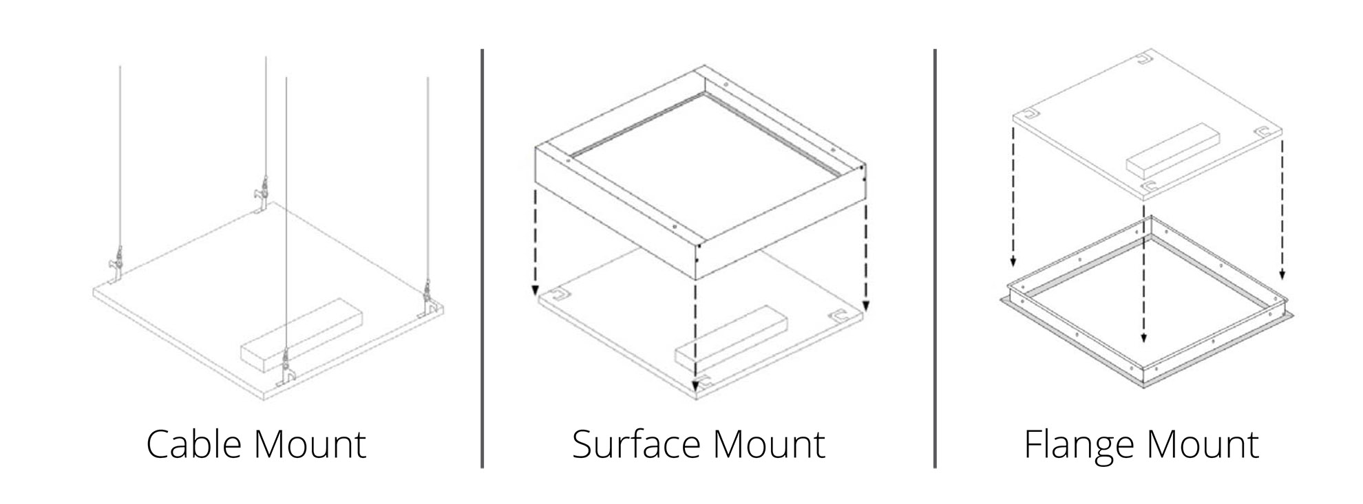 FPL Mounting Options3